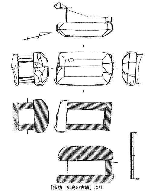 北塚古墳図