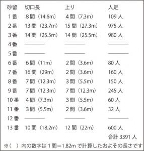 福田別所砂留(2)1