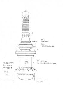 厚山宝篋印塔隣りの宝篋印塔実測図
