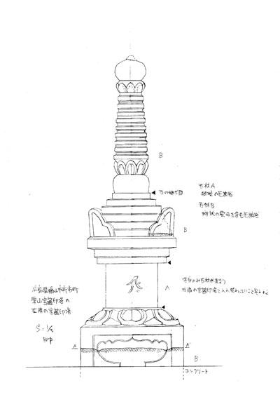 厚山宝篋印塔左隣りの宝篋印塔実測図