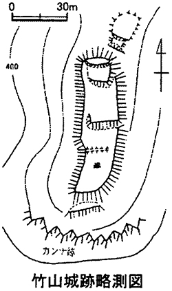 竹山城跡略測図