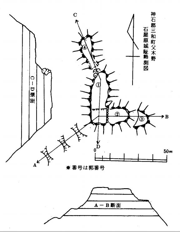 石屋原城趾略測図