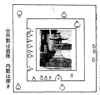 千田八幡宮常夜燈台石盃状穴分布図